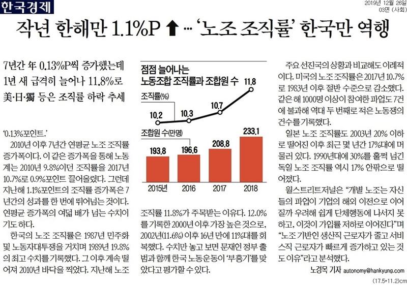 ▲ 26일자 한국경제 3면 기사