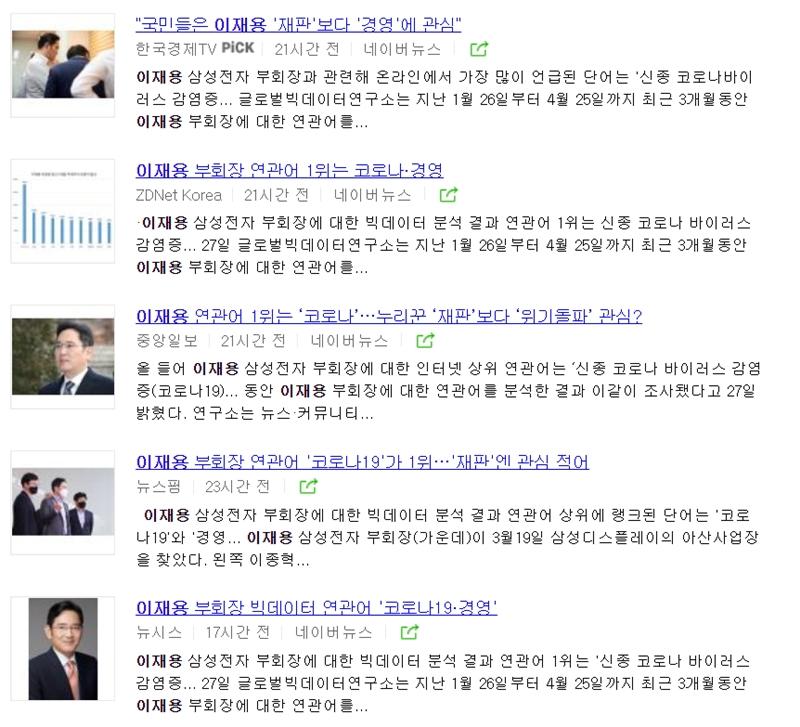 ▲ 이재용 삼성전자 부회장 빅데이터 연관어가 코로나19와 경영이라는 내용의 기사들