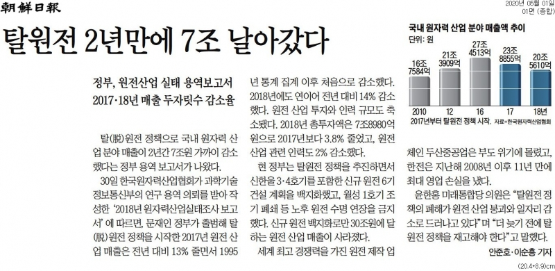 ▲5월1일자 조선일보 1면.