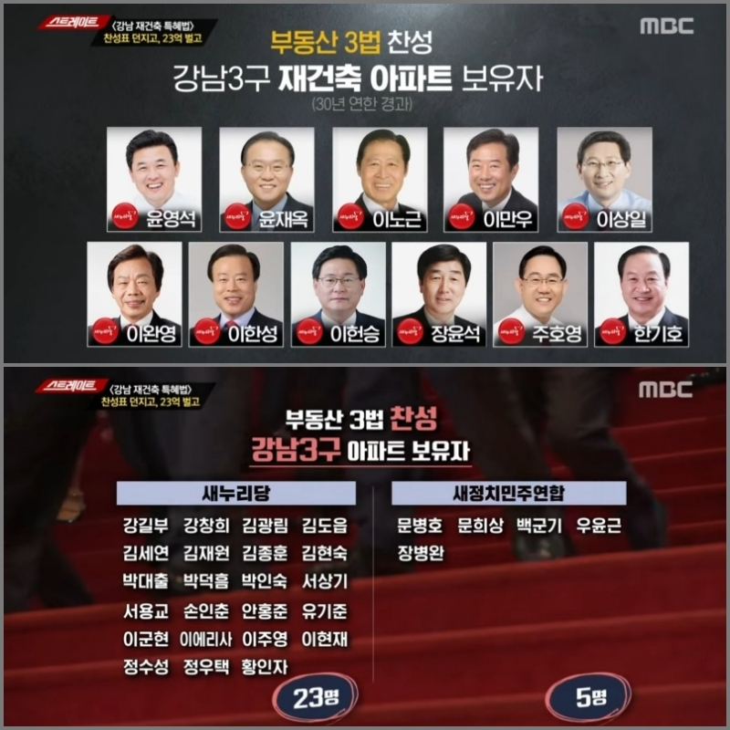 ▲ 7월26일 MBC '스트레이트' 갈무리.