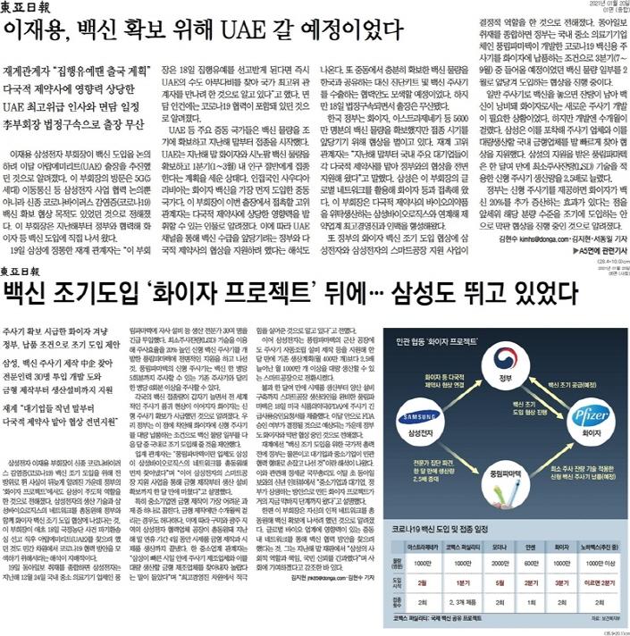 ▲동아일보 2021년 1월20일자 1면과 5면
